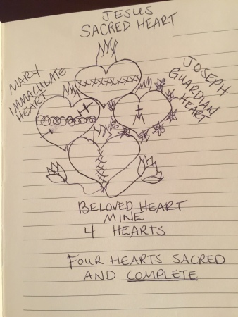 Four Hearts Sacred and Complete